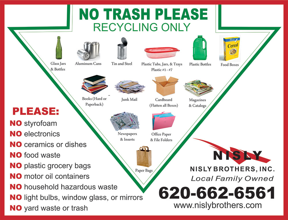 recycling guidelines to help reduce pollution